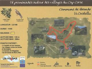 Cap Corse Inconnu : U Castellu - Capicorsu