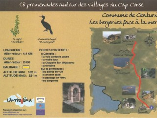 Balades thématiques du Cap Corse / Centuri